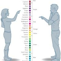 Como ven los colores las mujeres y los hombres